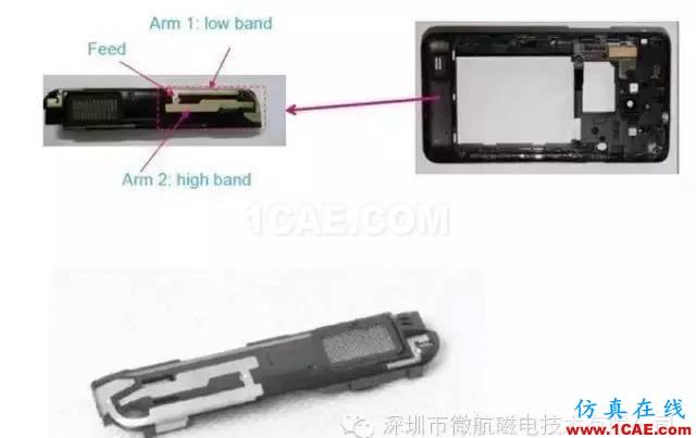 金属材质机身手机天线如何设计?HFSS培训的效果图片15