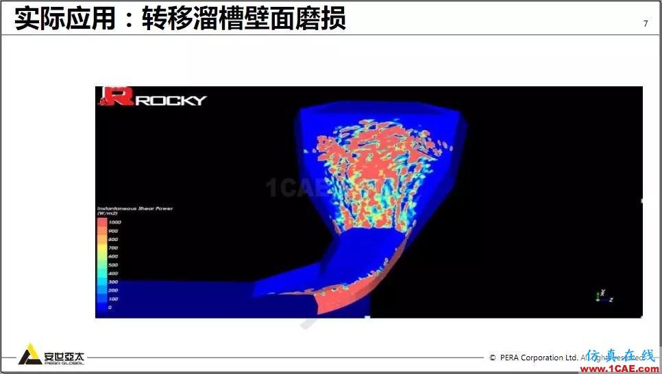 教程 | Rocky DEM与ANSYS Fluent耦合计算案例演示ansys hfss图片7