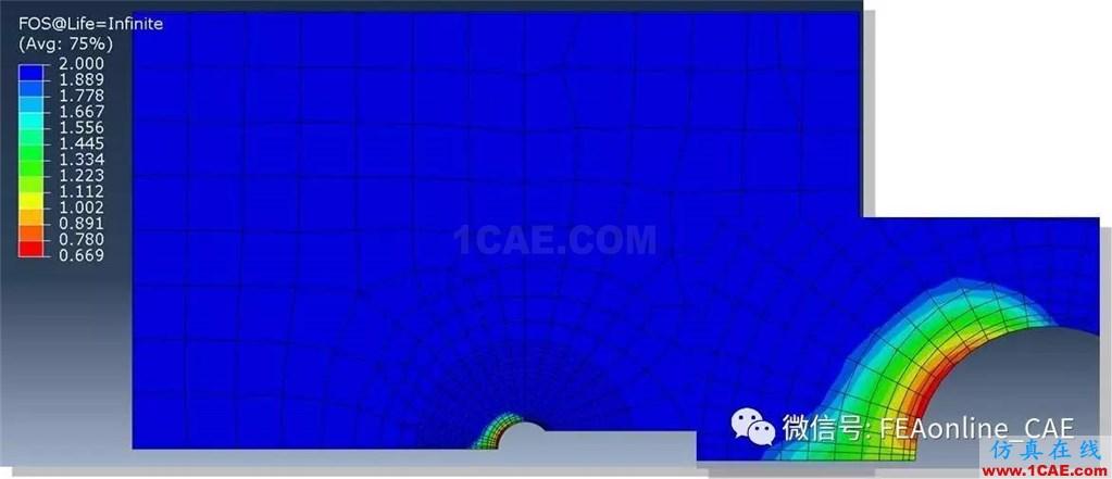 FE-SAFE使用Abaqus的ODB文件进行疲劳运算【转发】fe-Safe分析案例图片5