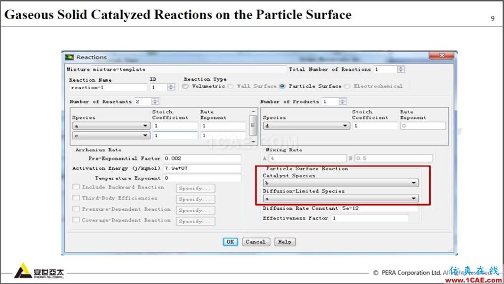 干货 | 基于ANSYS FLUENT颗粒表面反应及应用fluent分析图片9