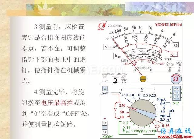 最全面的电子元器件基础知识(324页)HFSS仿真分析图片210