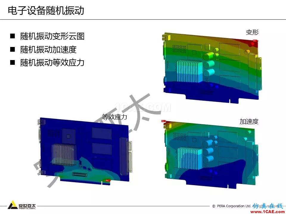 方案   电子设备仿真设计整体解决方案HFSS分析案例图片19
