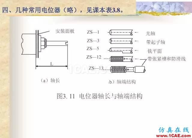 最全面的电子元器件基础知识(324页)HFSS分析图片80