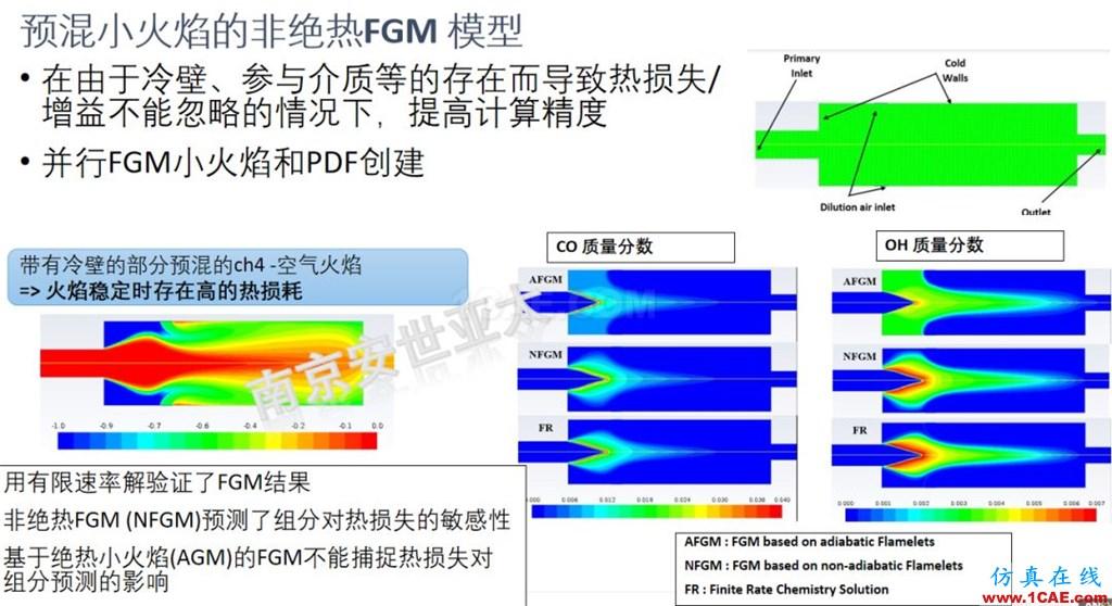 ANSYS 2020R1来了 | 流体新功能(一)fluent流体分析图片18