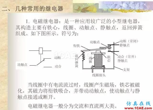 最全面的电子元器件基础知识(324页)HFSS分析案例图片174