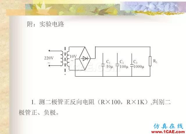 最全面的电子元器件基础知识(324页)HFSS分析图片251