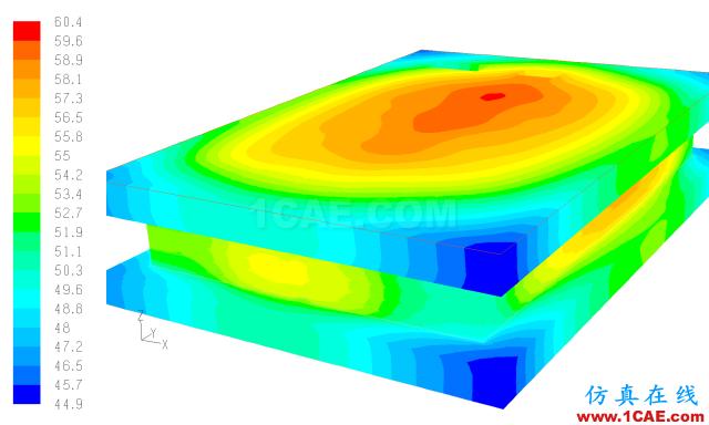电动汽车设计中的CAE仿真技术应用ansys分析案例图片10