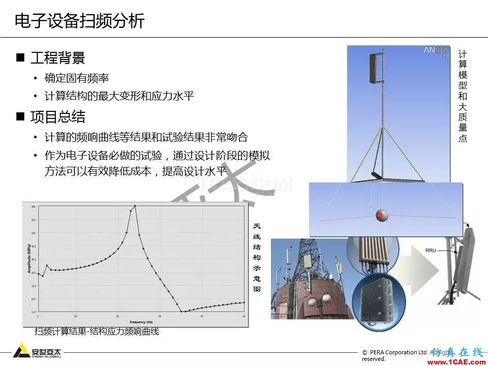 方案   电子设备仿真设计整体解决方案HFSS分析案例图片17