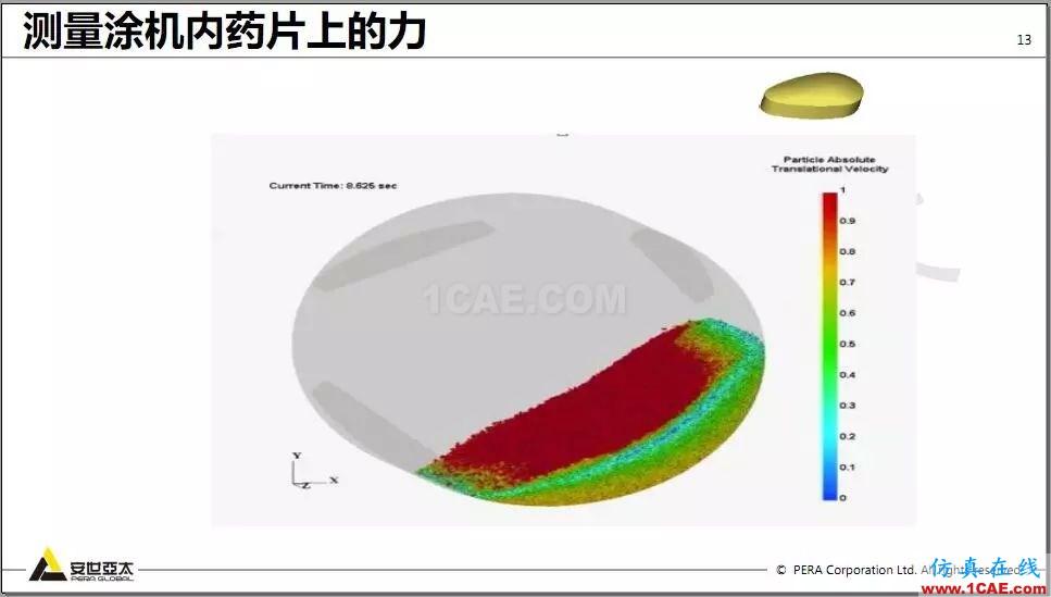 教程 | Rocky DEM与ANSYS Fluent耦合计算案例演示HFSS培训的效果图片13