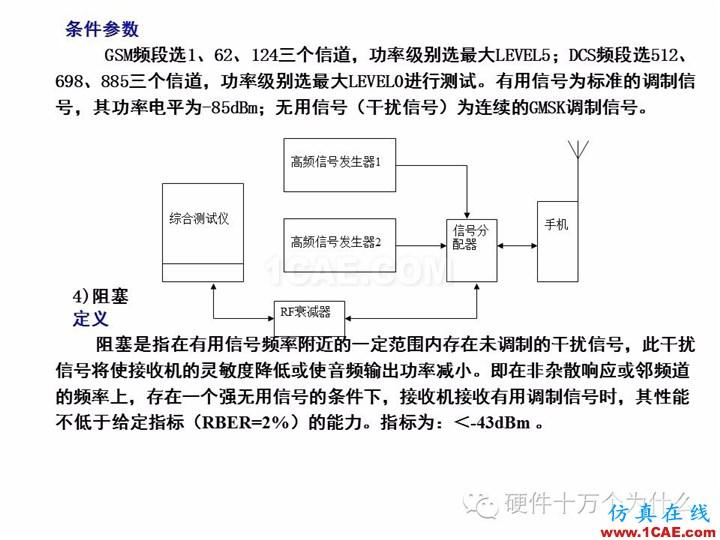 手机天线测试的主要参数与测试方法(以GSM为例)HFSS结果图片29