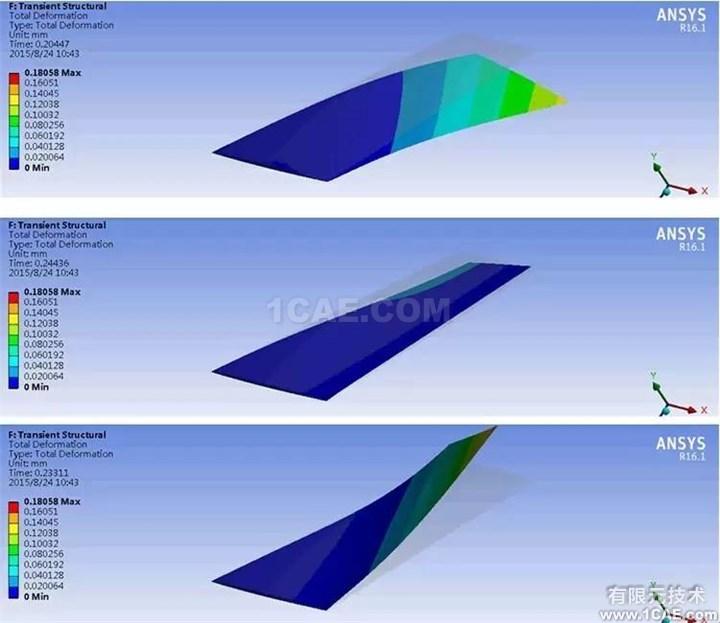 【技术】ANSYS FLUENT动网格,呈现精彩动态过程fluent培训课程图片11