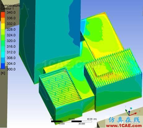 fluent城市建筑流体分析案例,气流,风,和雾霾fluent仿真分析图片8