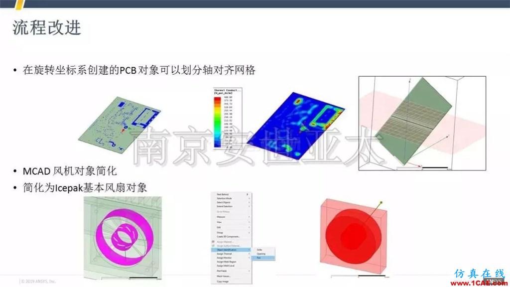 最新版本ANSYS Icepak 2019R1新功能介绍(一)icepak技术图片7