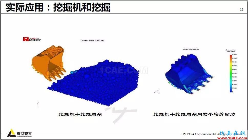 教程 | Rocky DEM与ANSYS Fluent耦合计算案例演示HFSS培训的效果图片11