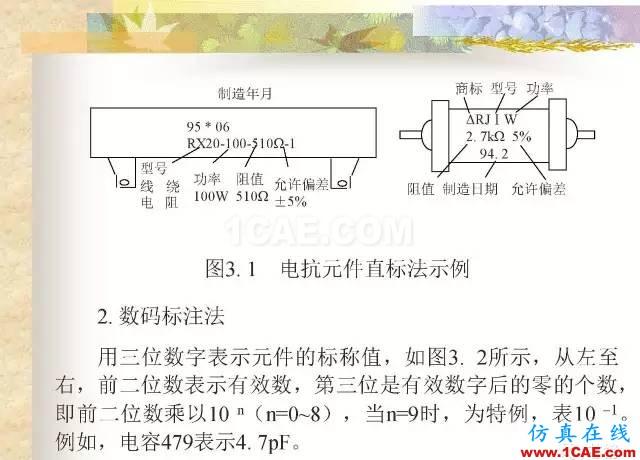 最全面的电子元器件基础知识(324页)HFSS培训课程图片17