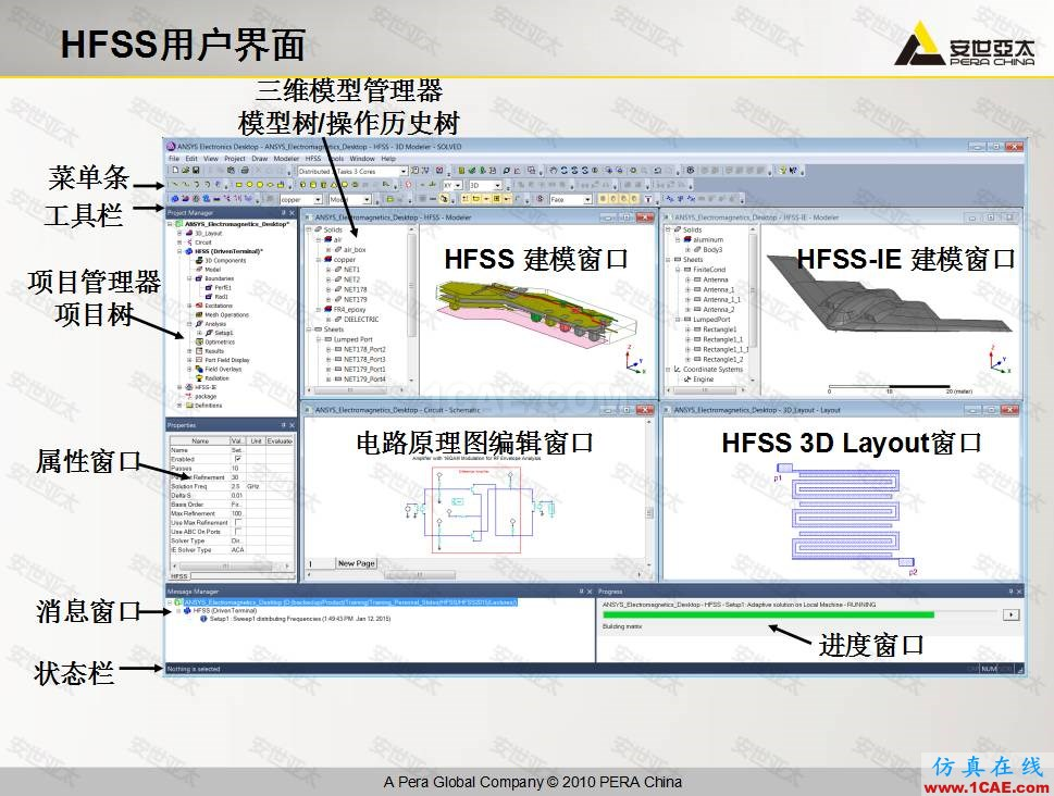 ANSYS HFSS高频电子仿真培训结束HFSS分析图片1