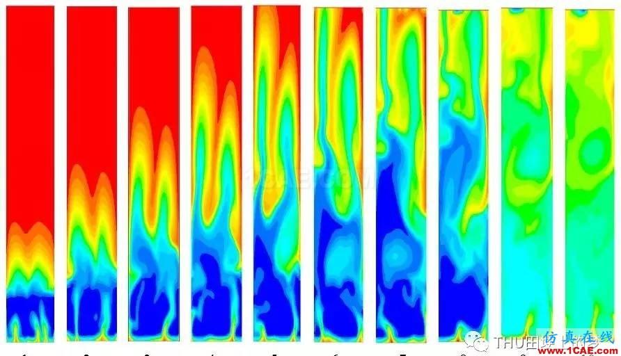 基于Fluent模拟气固循环流化床反应器内流化情况ansys图片1