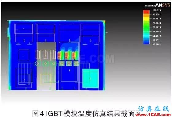 应用 | Icepak应用于光伏箱式逆变器的散热分析icepak分析图片4