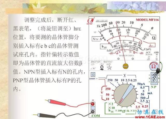最全面的电子元器件基础知识(324页)HFSS培训的效果图片196