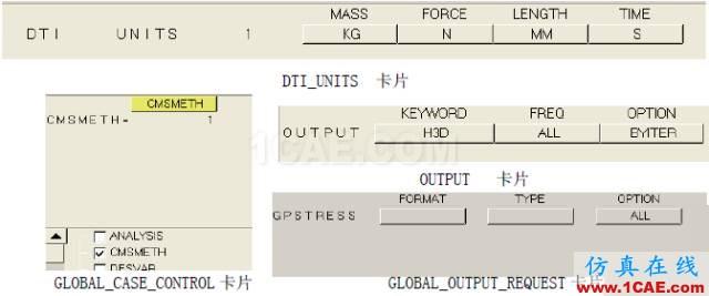案例-基于HyperWorks的舱门机构多体动力学分析和优化-复合材料hypermesh技术图片11