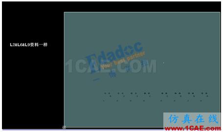 PCB输出GERBER的DFM案例【转发】ansys图片2