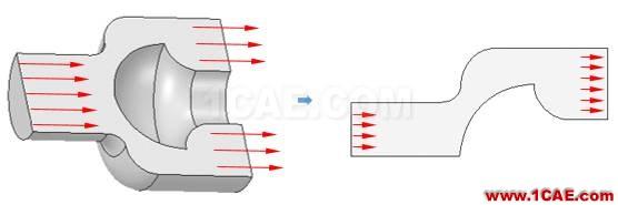 【Fluent案例】05:非牛顿流体流动fluent分析图片4