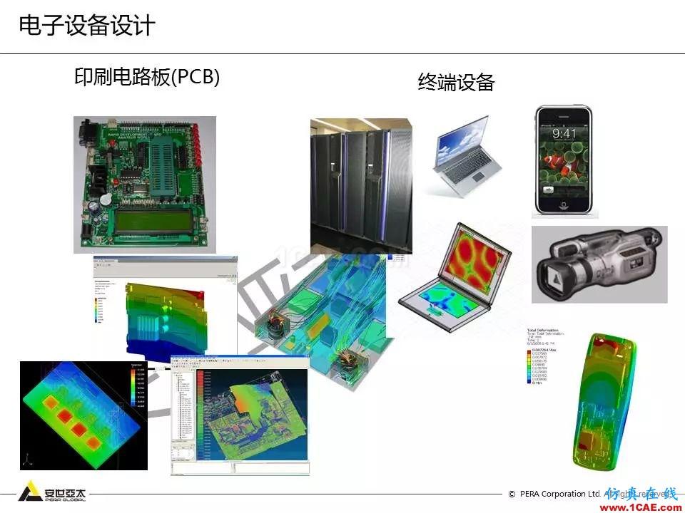 方案   电子设备仿真设计整体解决方案HFSS仿真分析图片3