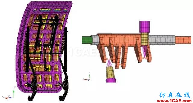 案例-基于HyperWorks的舱门机构多体动力学分析和优化-复合材料hypermesh培训教程图片7