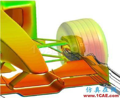 电动汽车设计中的CAE仿真技术应用ansys仿真分析图片44