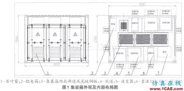 应用 | Icepak应用于光伏箱式逆变器的散热分析icepak分析图片1