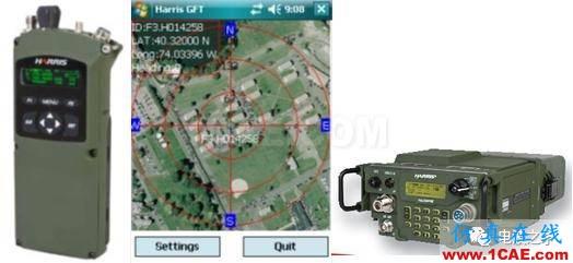 [转载]浅谈自组网技术在国外军事领域的应用HFSS分析图片2